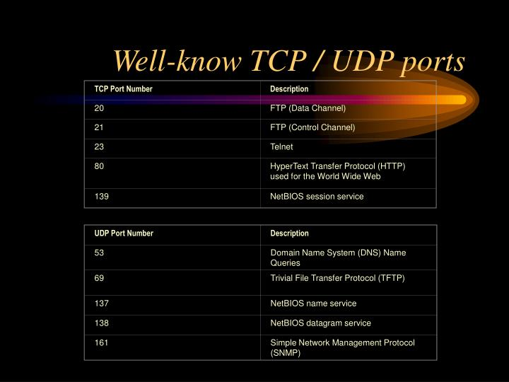 UDP Port Number