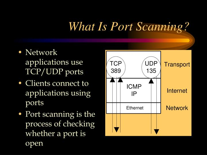 What Is Port Scanning?
