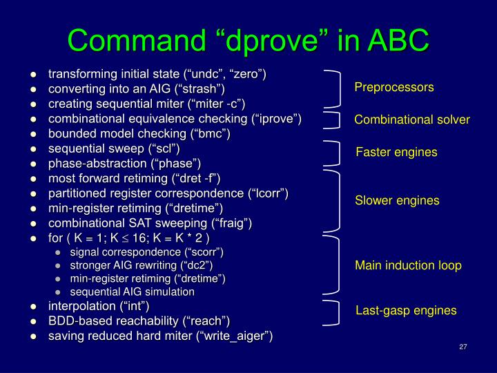 """Command """"dprove"""" in ABC"""