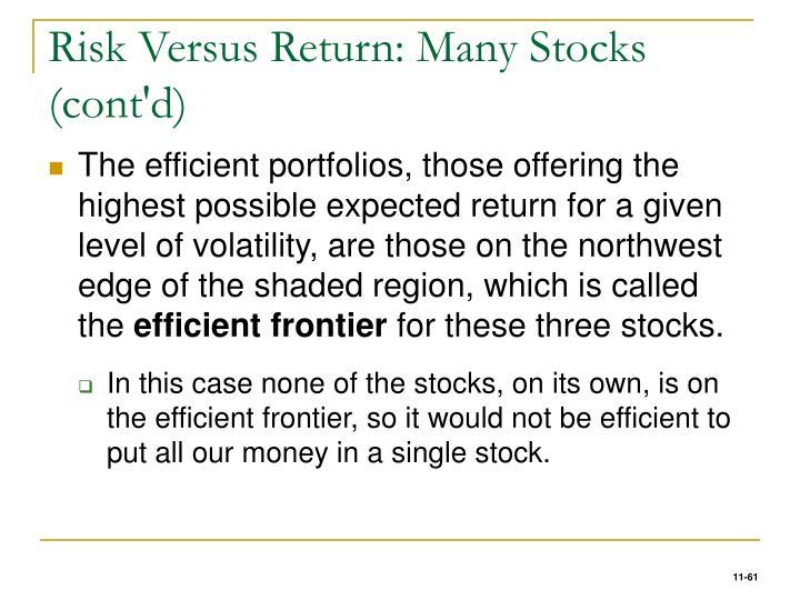 Risk Versus Return: Many Stocks (cont'd)