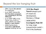 beyond the low hanging fruit2