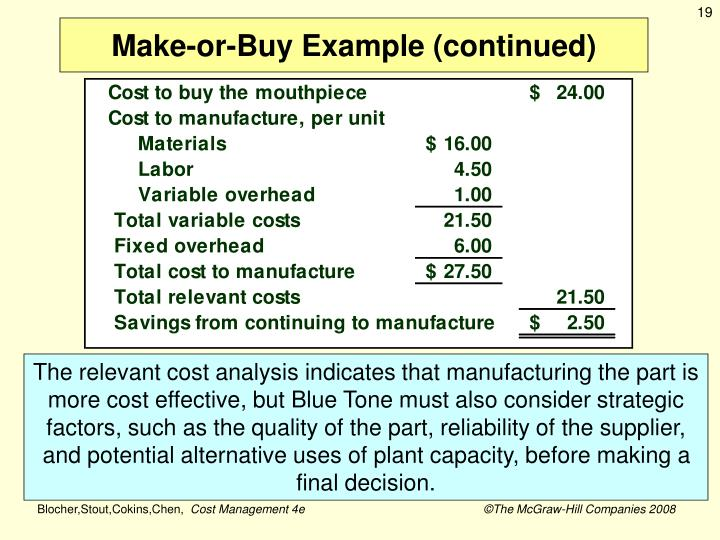 Make-or-Buy Example (continued)