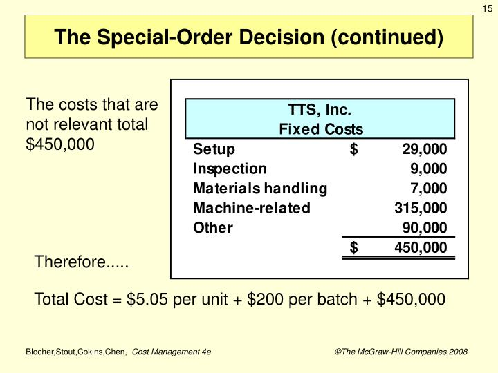 The Special-Order Decision (continued)