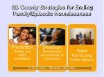 sd county strategies for ending family episodic homelessness