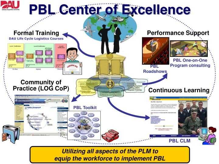 PBL Center of Excellence