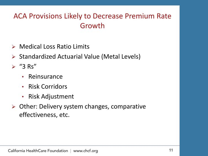 ACA Provisions Likely to Decrease Premium Rate Growth