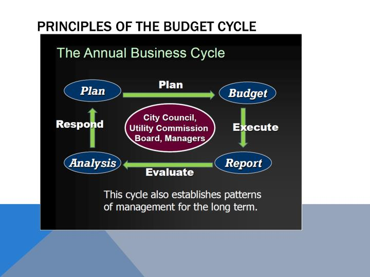 Principles of the Budget Cycle
