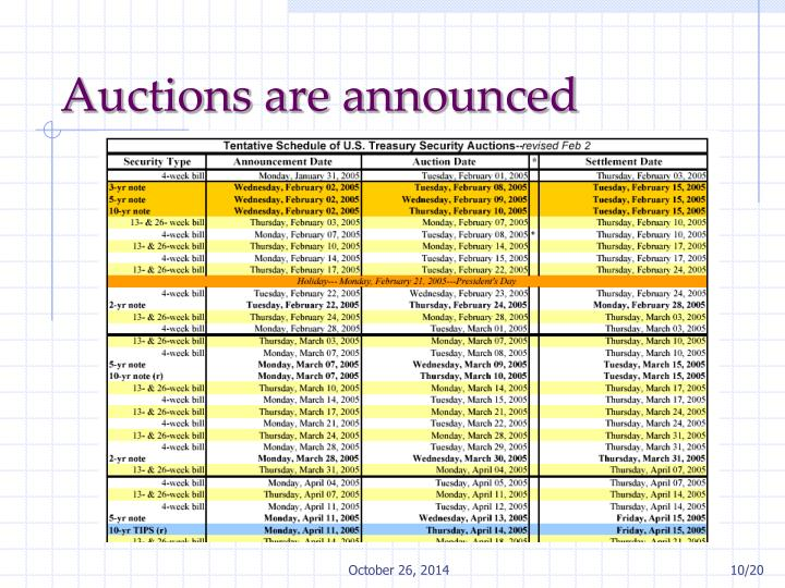Auctions are announced