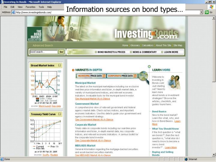 Information sources on bond types…