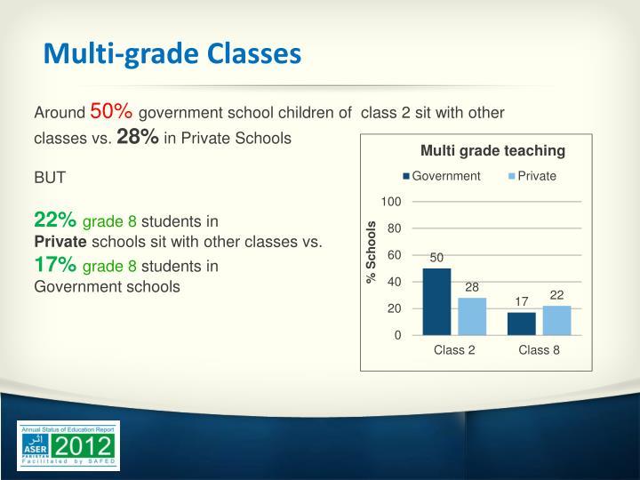 Multi-grade Classes
