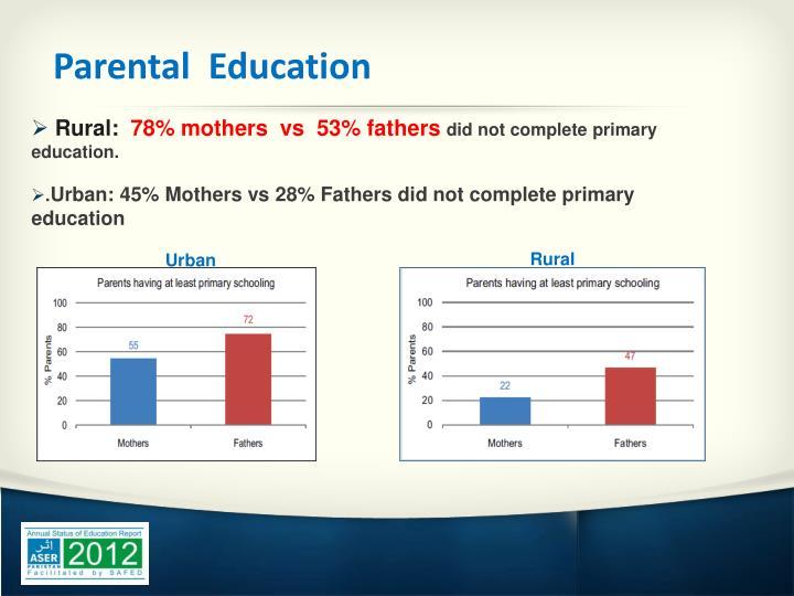 Parental  Education