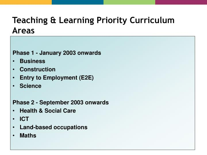 Teaching & Learning Priority Curriculum Areas
