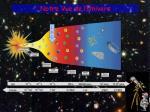 notre vue de l univers