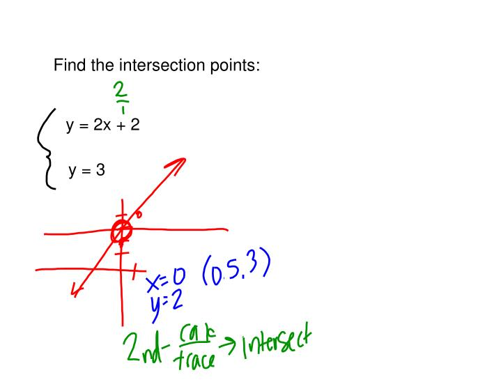 Find the intersection points:
