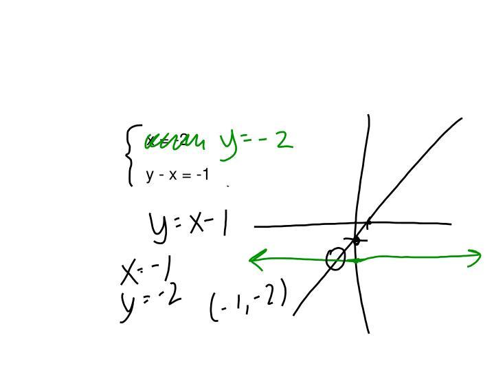 x = -2