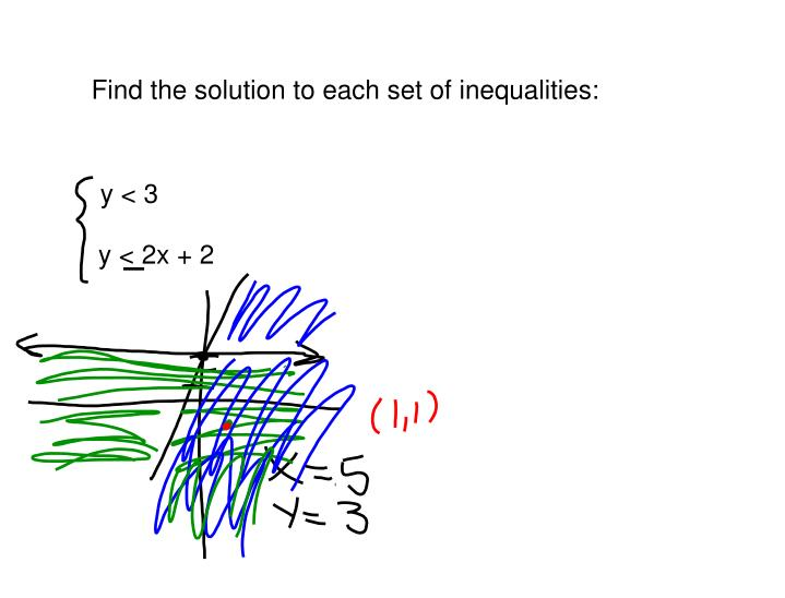 Find the solution to each set of inequalities:
