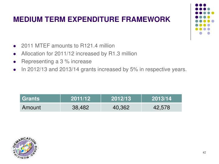 medium-term budget framework ph. d. thesis This dissertation studies the mtef (medium term expenditure framework) reform in bangladesh and fix the targets for the budget year and for the medium term.