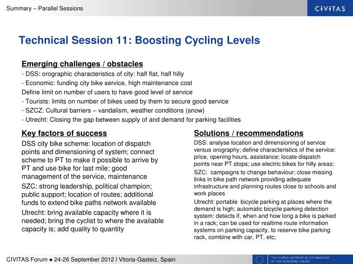 Technical Session 11: