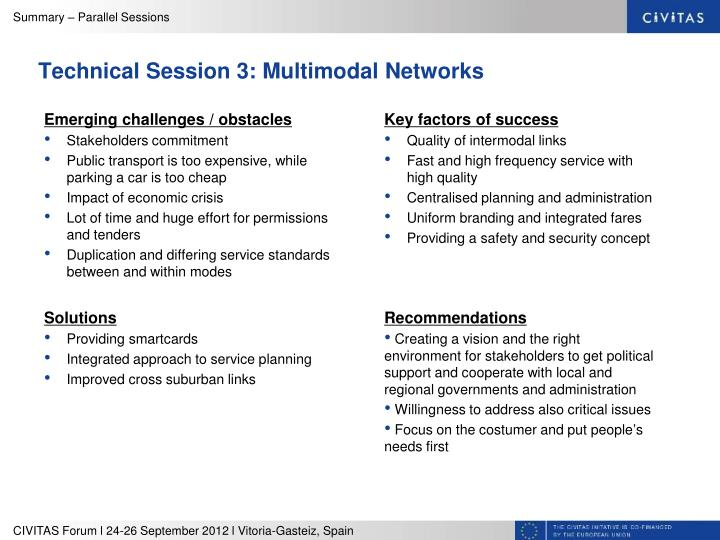 Technical Session 3: Multimodal Networks