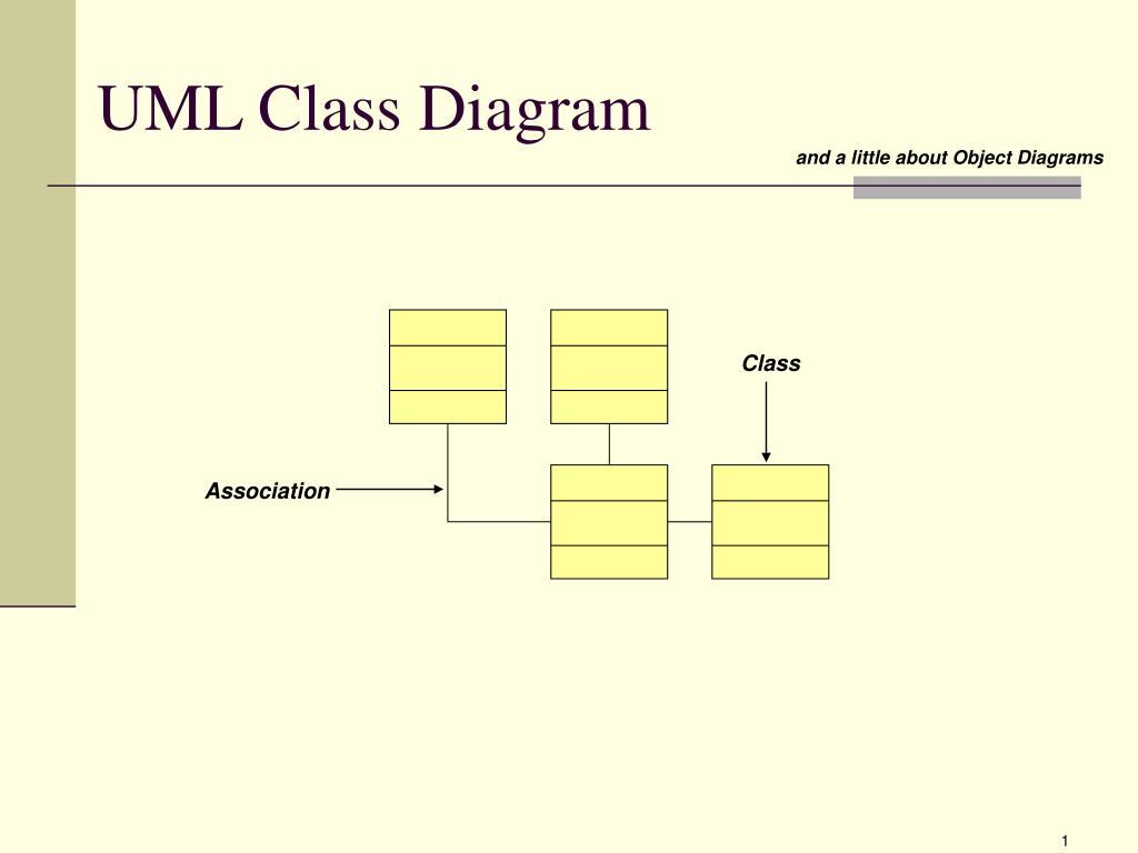 What is the difference between a class diagram vs an object.