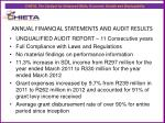 annual financial statements and audit results