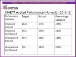 chieta audited performance information 2011 12
