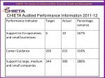 chieta audited performance information 2011 122