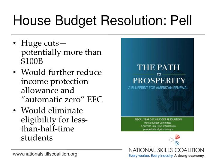 House Budget Resolution: Pell