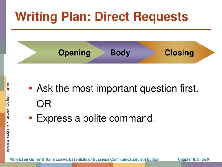 Writing Plan: Direct Requests
