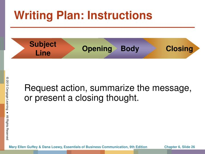 Writing Plan: Instructions
