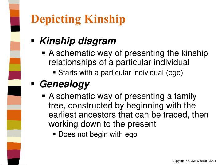 Depicting Kinship