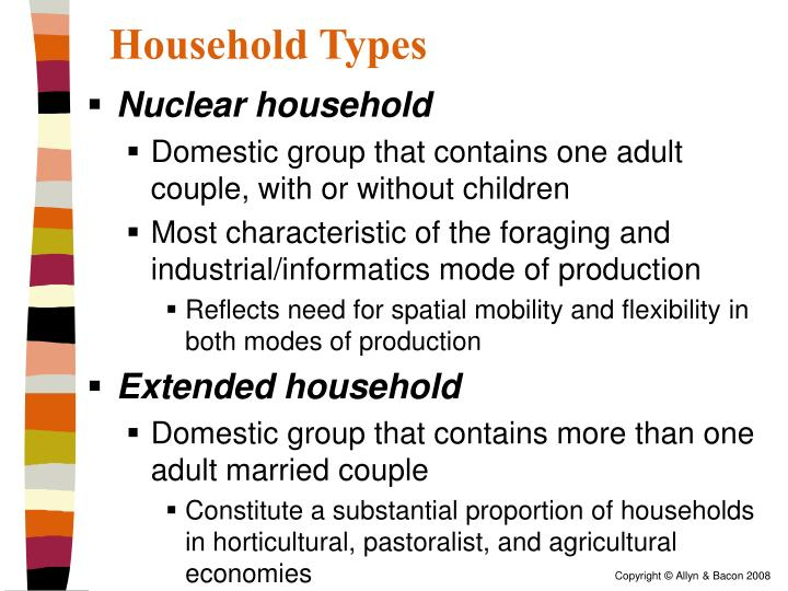 Household Types