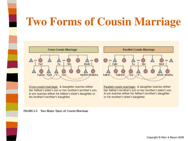 Two Forms of Cousin Marriage