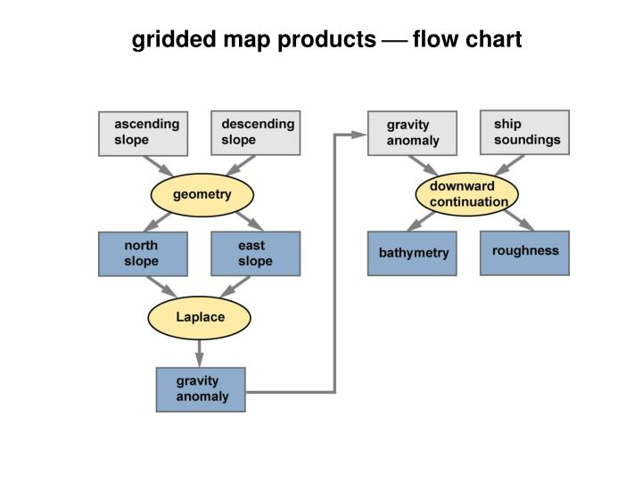 gridded map products