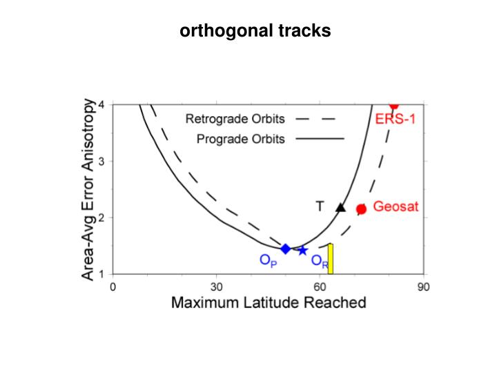 orthogonal tracks