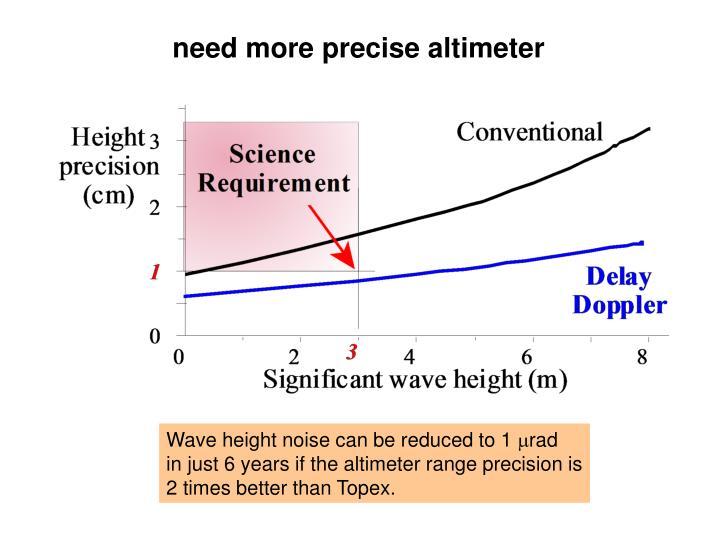 need more precise altimeter
