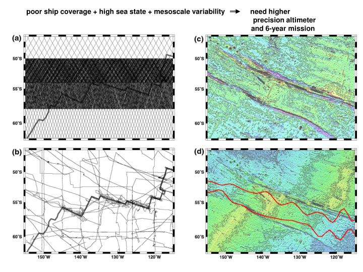 poor ship coverage + high sea state + mesoscale variability