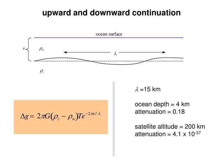 upward and downward continuation