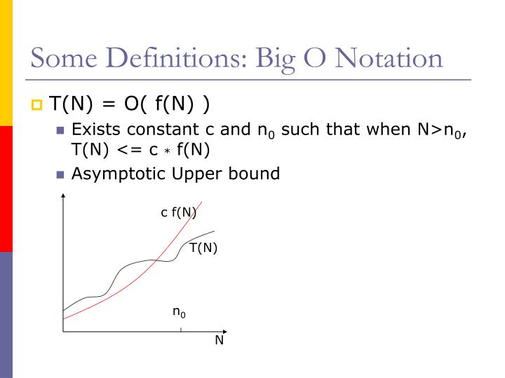 Some Definitions: Big O Notation
