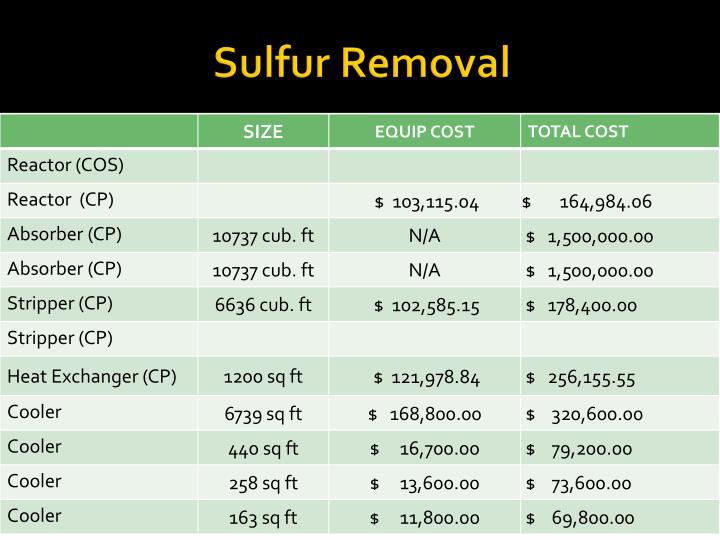 Sulfur Removal