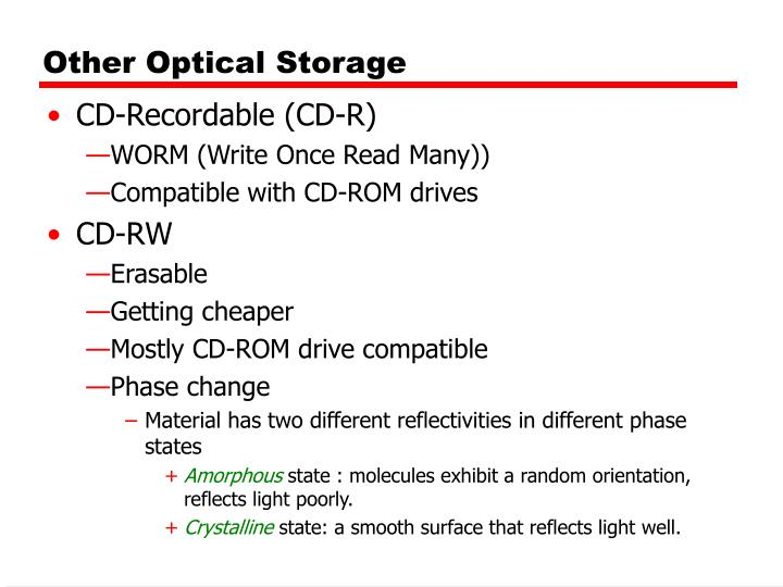Other Optical Storage