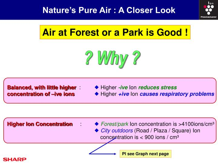 Nature's Pure Air : A Closer Look
