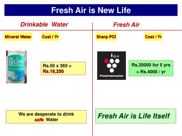 Fresh Air is New Life