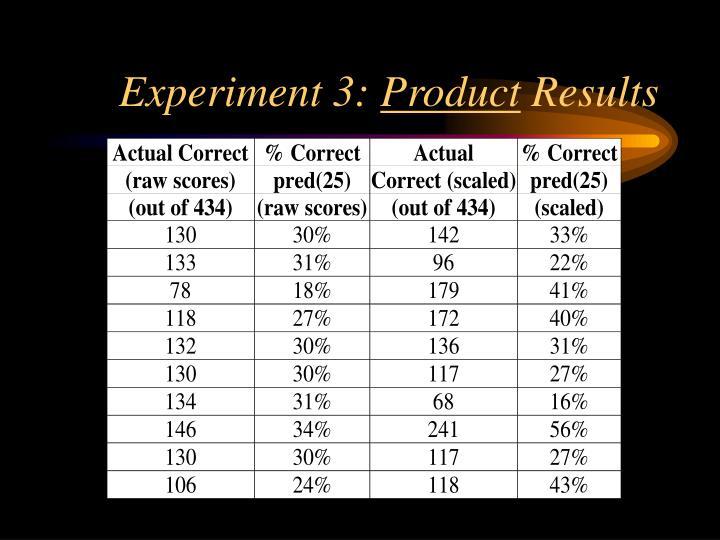Experiment 3: