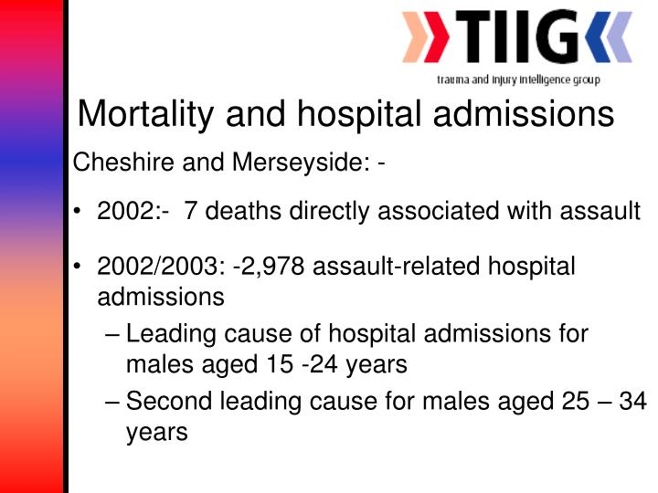 Mortality and hospital admissions