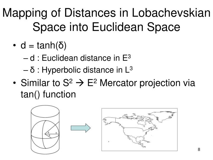 Mapping of Distances in Lobachevskian Space into Euclidean Space