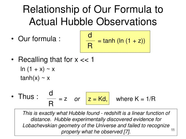 Relationship of Our Formula to Actual Hubble Observations