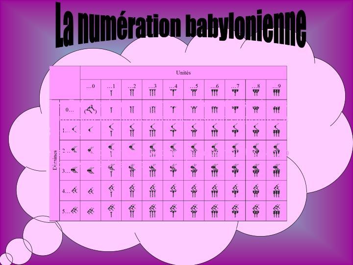 La numération babylonienne