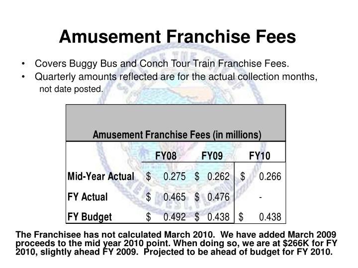 Amusement Franchise Fees