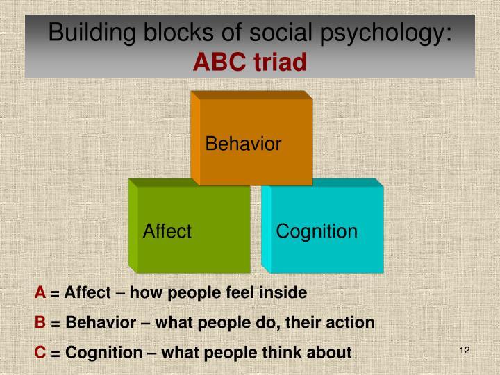 Building blocks of social psychology: